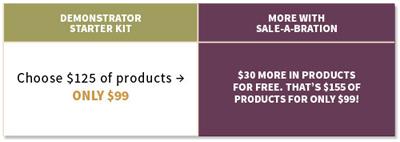 SAB chart image